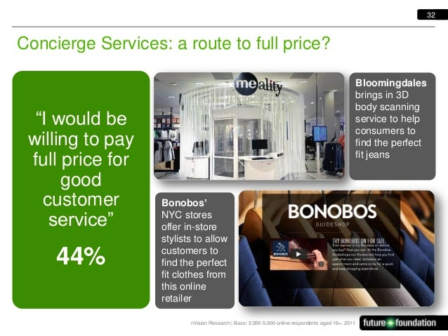 """32  Concierge Services: a route to full price?  """"I would be willing to pay full price for good customer service""""  44%  Blo..."""