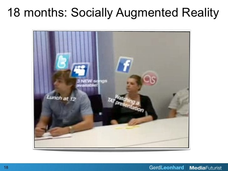 18 months: Socially Augmented Reality     18