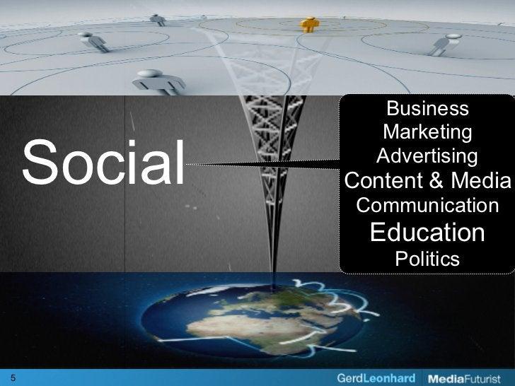 Business                    Marketing      Social     Not Social     Advertising                  Content & Media         ...