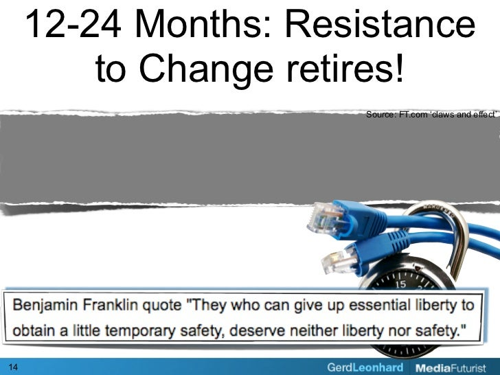 12-24 Months: Resistance          to Change retires!                        Source: FT.com 'claws and effect'     14