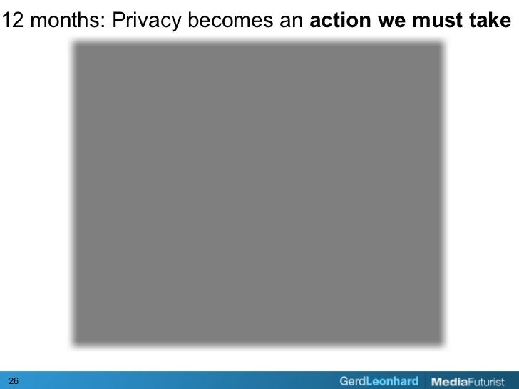 12 months: Privacy becomes an action we must take     26