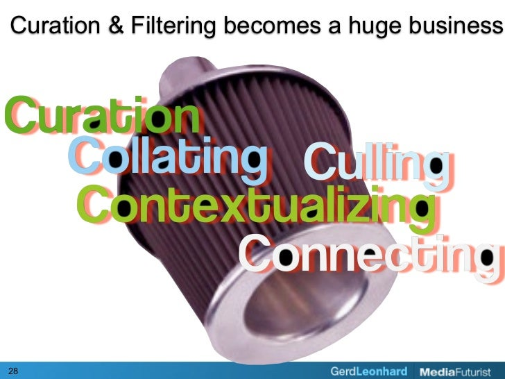 Curation & Filtering becomes a huge business     28