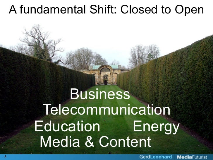 A fundamental Shift: Closed to Open                  Business          Telecommunication         Education     Energy     ...