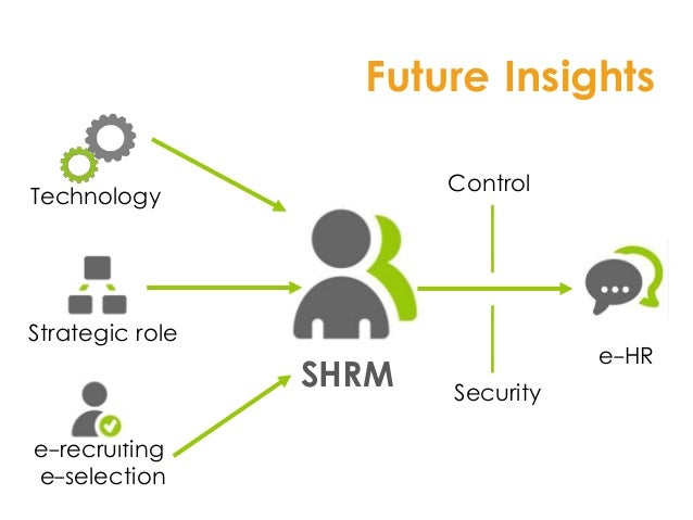 future of hr management Are human resources in a state of transition human resource departments have always been in a difficult position in organizations they are charged with responsibility for designing and enforcing various policies (eg performance management, sexual harrassment, etc ) but lack the line authority over those who's cooperation they.