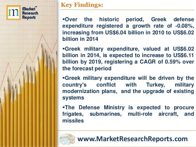 the brazilian defense industry market attractiveness Market attractiveness and emerging opportunities the brazilian defense industry-market opportunities and entry strategies analyses and forecasts to 2017.