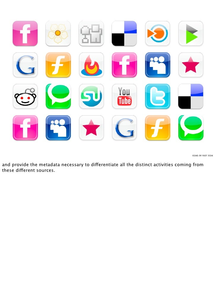 icons by Fast Icon    and provide the metadata necessary to differentiate all the distinct activities coming from these di...