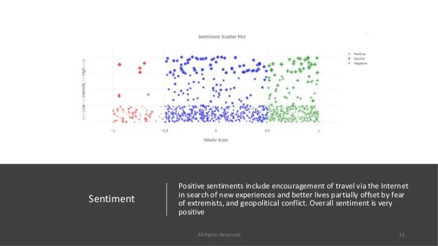 Sentiment Positive sentiments include encouragement of travel via the Internet in search of new experiences and better liv...