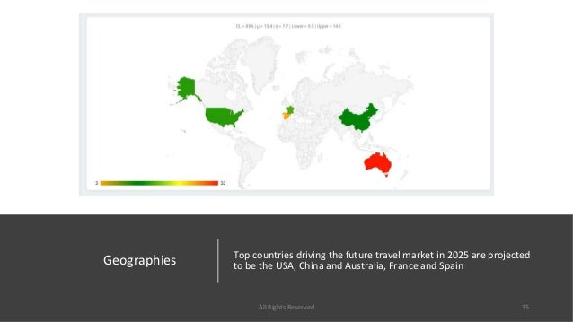 Geographies Top countries driving the future travel market in 2025 are projected to be the USA, China and Australia, Franc...