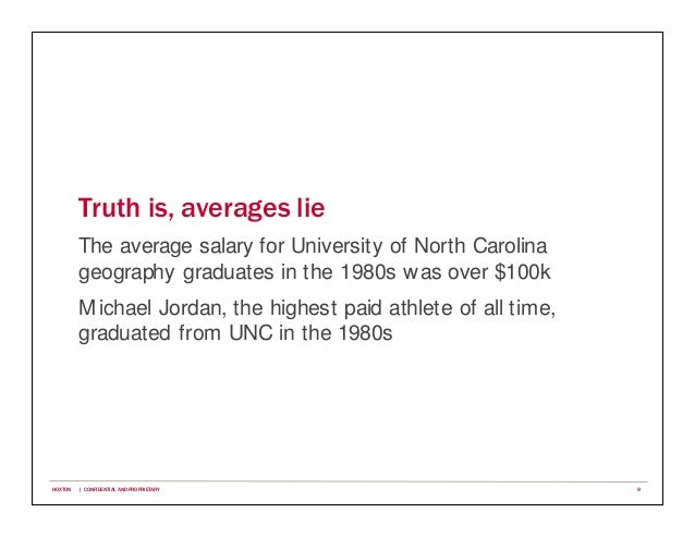 Truth is, averages lie The average salary for University of North Carolina geography graduates in the 1980s was over $100k...