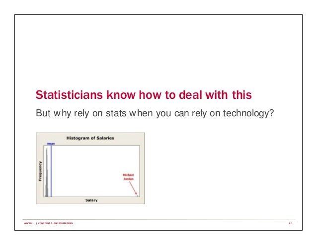 Statisticians know how to deal with this But why rely on stats when you can rely on technology? 10HOXTON | CONFIDENTIAL AN...