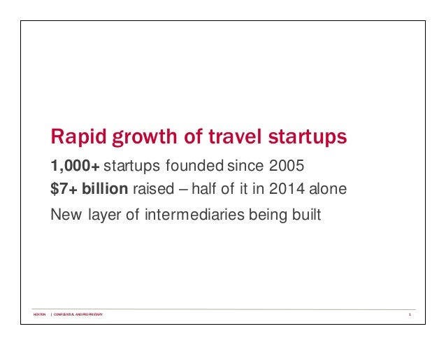 Rapid growth of travel startups 1,000+ startups founded since 2005 $7+ billion raised – half of it in 2014 alone New layer...