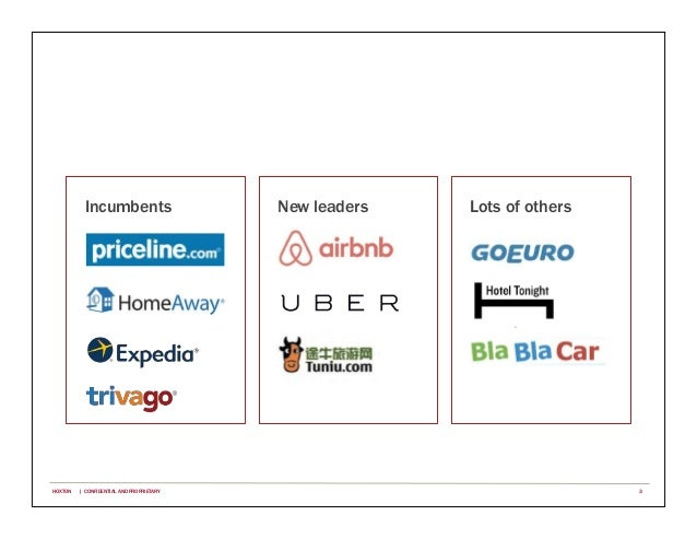 Incumbents New leaders Lots of others 3HOXTON | CONFIDENTIAL AND PROPRIETARY