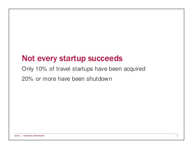 Not every startup succeeds Only 10% of travel startups have been acquired 20% or more have been shutdown 6HOXTON | CONFIDE...