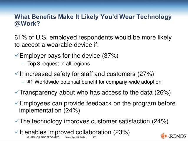 future of wearable technology pdf