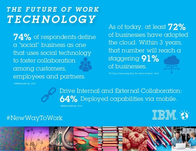 "T H E F U T U R E O F W O R K T ECH NOLOGY #NewWayToWork 74% of respondents define a ""social"" business as one that uses so..."
