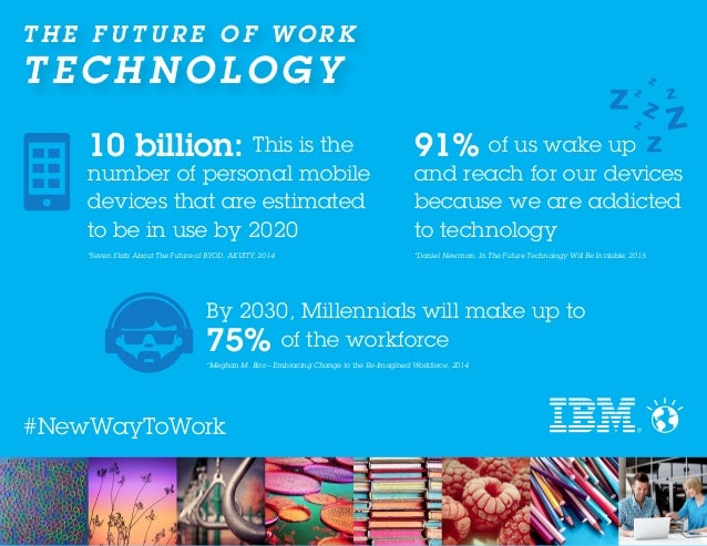 T H E F U T U R E O F W O R K T ECH NOLOGY #NewWayToWork By 2030, Millennials will make up to 75% of the workforce *Meghan...