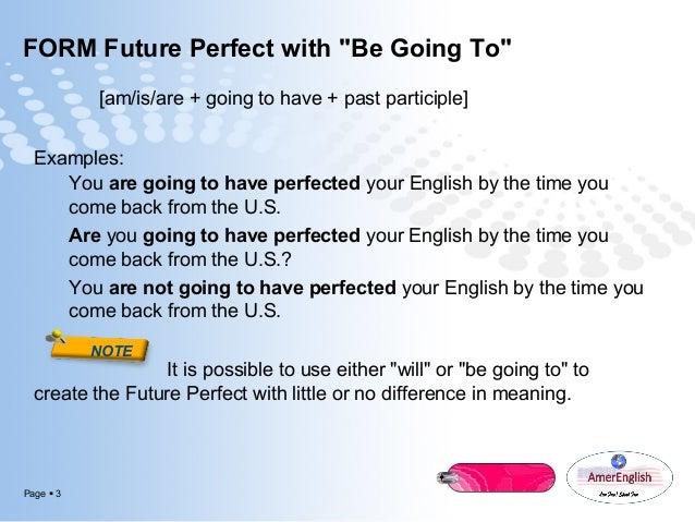 Future perfect continuous sliderbase.