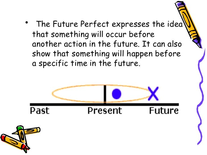 future perfect tense essay Future perfect progressive tense examples of the future progressive tense see the definition of future perfect progressive tense in grammar monster's list of.