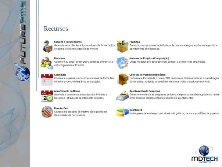FuturePMS - Brochure Slide 2