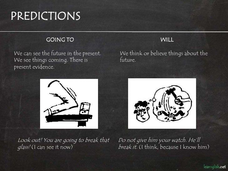Will vs Going to vs Present Continuous Slide 2