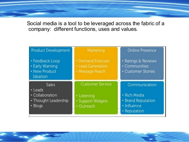 6 Social media is a tool to be leveraged across the fabric of a company: different functions, uses and values.