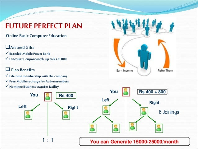 Network marketing jobs selol ink network marketing jobs ccuart Image collections