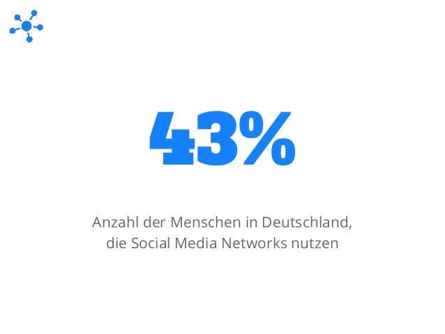 59% Anzahl der Menschen in Deutschland, die Instant Messaging nutzen (2015)