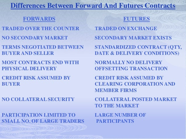 Difference Between Futures And Options In Trading