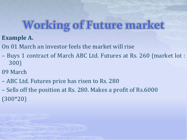 What is futures and options in stock market with examples