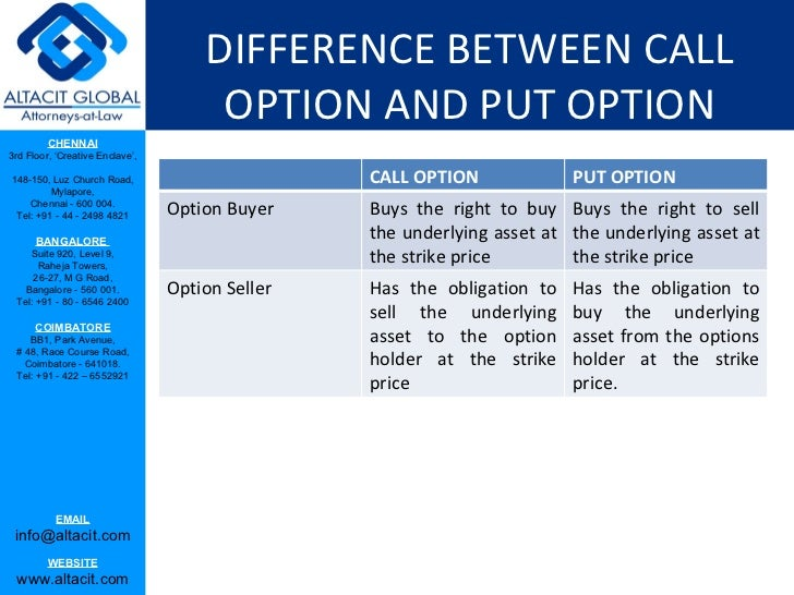 Jeff augen day trading options download dubai