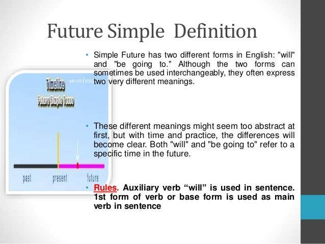 Future simple tenses for Define minimalist