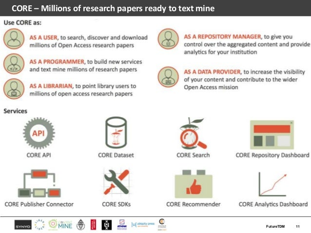 CORE – Millions of research papers ready to text mine 11FutureTDM