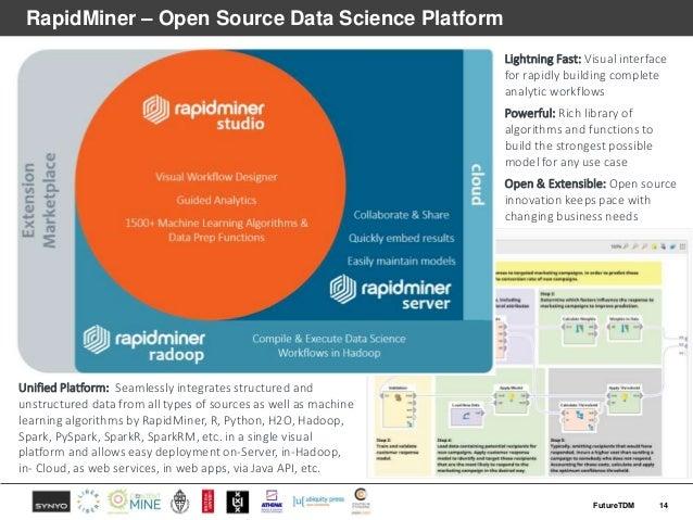 RapidMiner – Open Source Data Science Platform 14FutureTDM Lightning Fast: Visual interface for rapidly building complete ...
