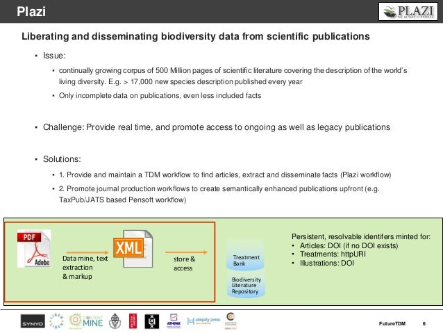 Plazi Liberating and disseminating biodiversity data from scientific publications ▪ Issue: ▪ continually growing corpus of...