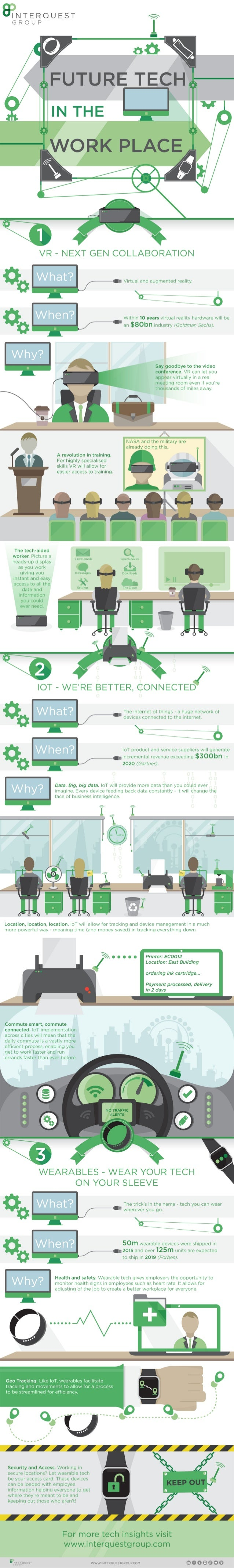 [Infographic] Future Tech In The Workplace
