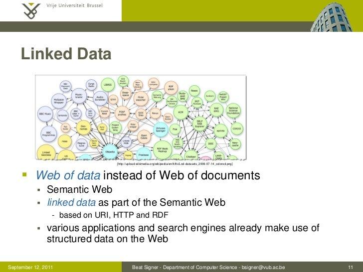 Linked Data                                [http://upload.wikimedia.org/wikipedia/en/8/8c/Lod-datasets_2009-07-14_colored....