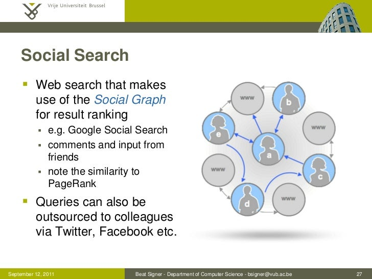 Social Search      Web search that makes          use of the Social Graph          for result ranking              e.g. ...