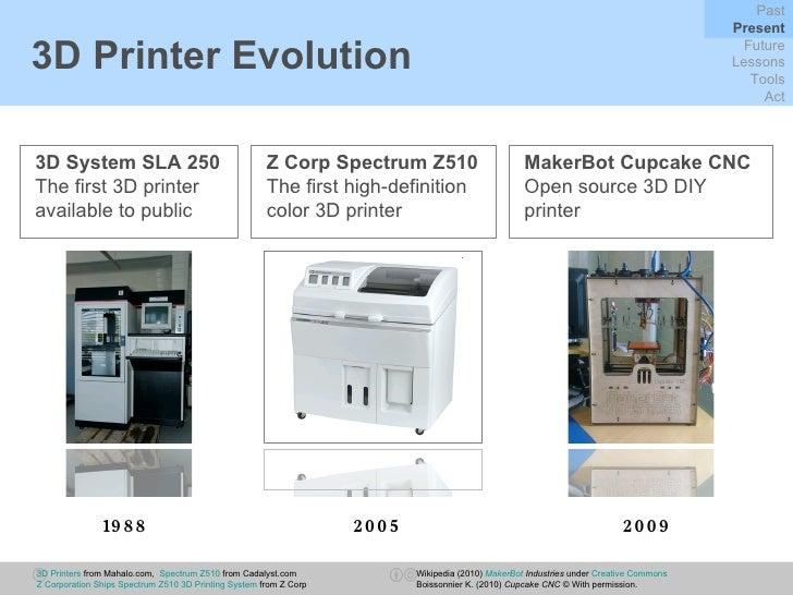Computer printer evolution