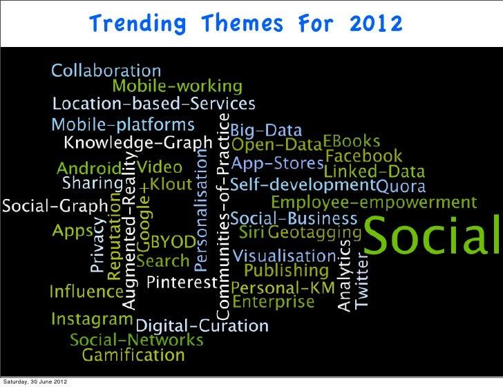 Future Trends In Social Media Slide 2