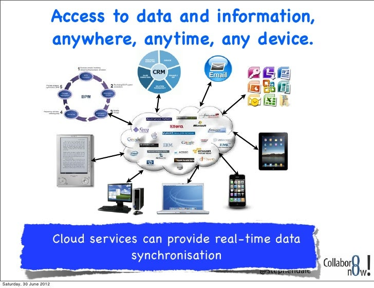 Access to data and information,                         anywhere, anytime, any device.                         Cloud servi...