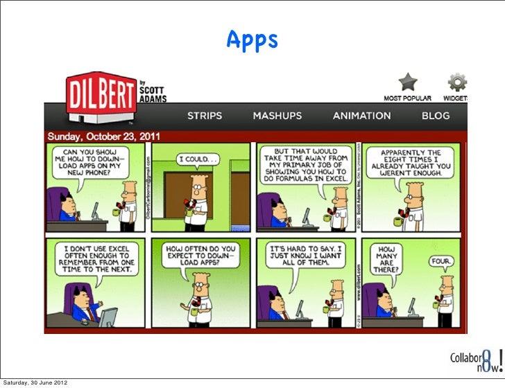 AppsSaturday, 30 June 2012