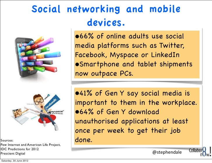 Social networking and mobile                                    devices.                                          •66% of ...