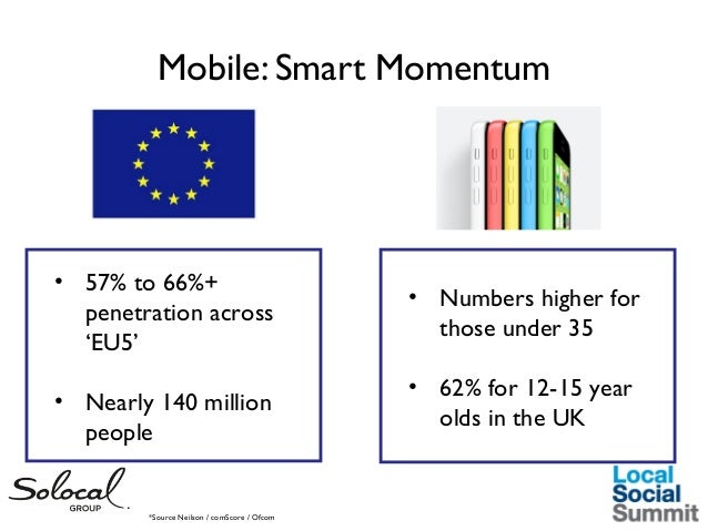 Mobile: Smart Momentum  • 57% to 66%+ penetration across 'EU5' • Nearly 140 million people  *Source Neilson / comScore / O...