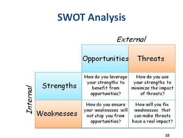 swot for naza motor Looking for best toyota motor corporation swot analysis in 2018 click here to  find out toyota's strengths, weaknesses, opportunities and.