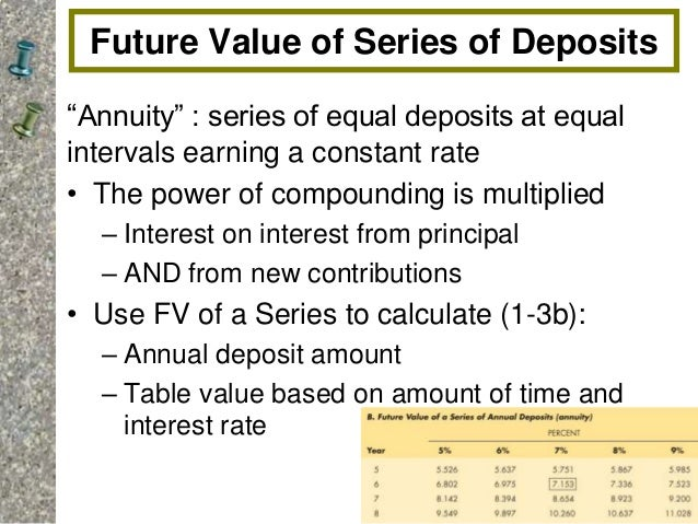 """1-2  Future Value of Series of Deposits  """"Annuity"""" : series of equal deposits at equal  intervals earning a constant rate ..."""