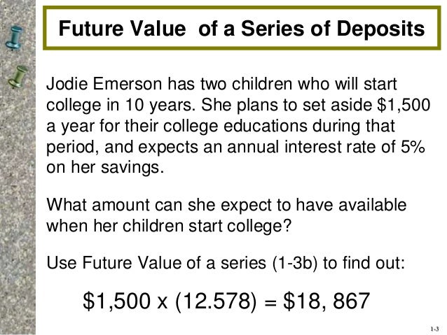 1-3  Future Value of a Series of Deposits  Jodie Emerson has two children who will start  college in 10 years. She plans t...