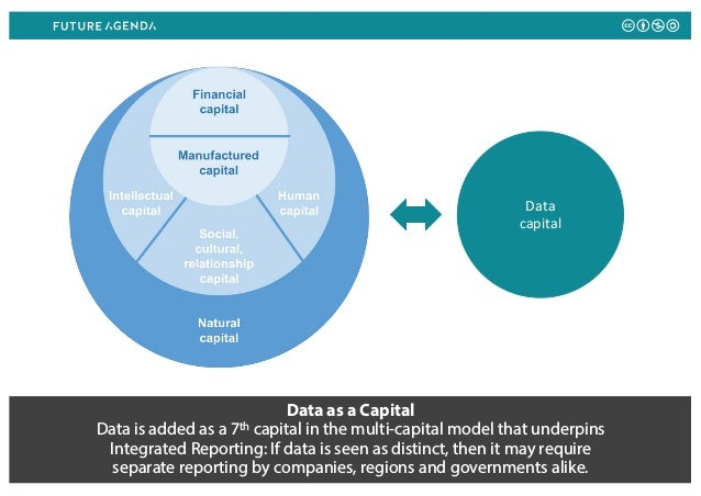 Data as a Capital Data is added as a 7th capital in the multi-capital model that underpins Integrated Reporting: If data i...