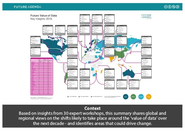 Context Based on insights from 30 expert workshops, this summary shares global and regional views on the shifts likely to ...