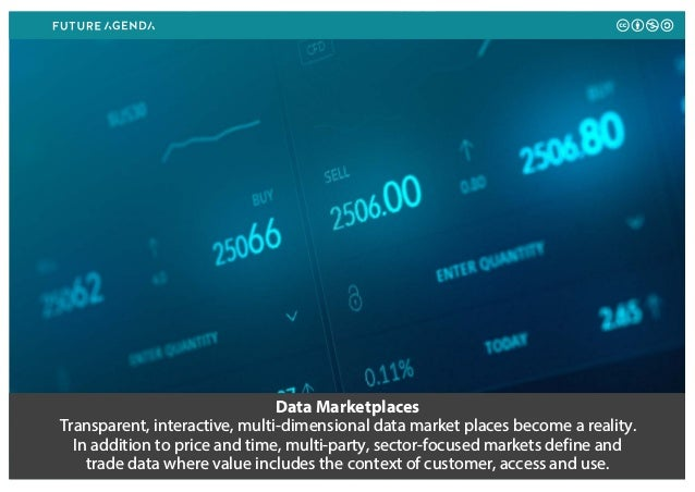 Data Marketplaces Transparent, interactive, multi-dimensional data market places become a reality. In addition to price an...
