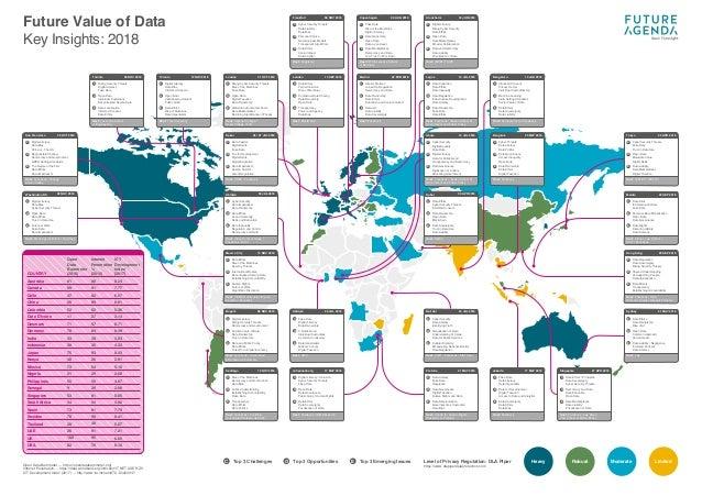 Open Data Barometer — https://opendatabarometer.org/ Internet Penetration — https://data.worldbank.org/indicator/IT.NET.US...
